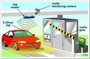 Electronic Toll Booth
