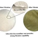 Environmentally-friendly soy air filter developed-Indian Bureaucracy