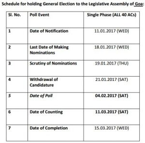 goa-elections-indain-bureaucracy