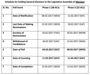 manipur-election-indian-bureaucracy