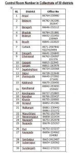 FANI Emergency Helpline Numbers