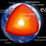 Goethe University | Extreme pressure and heat in Earth's mantle simulated