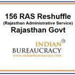156 RAS Reshuffle in Rajasthan Govt
