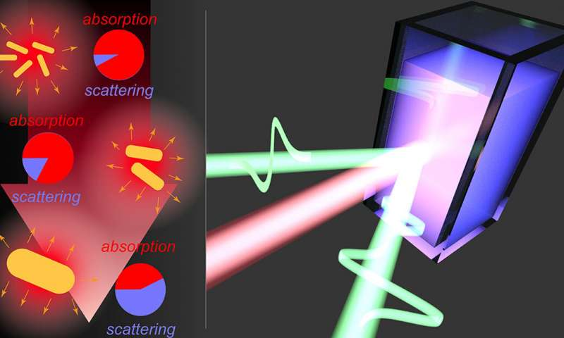 Turning light energy into heat to fight diseaseTurning light energy into heat to fight disease